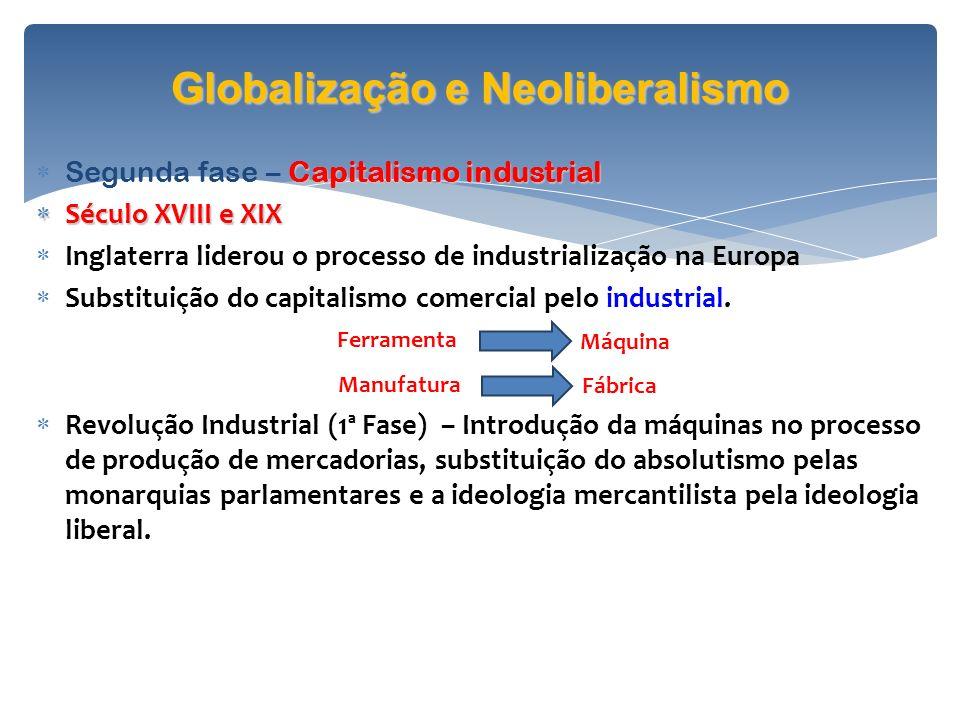 Globalização e Neoliberalismo Capitalismo industrial Segunda fase – Capitalismo industrial Século XVIII e XIX Século XVIII e XIX Inglaterra liderou o
