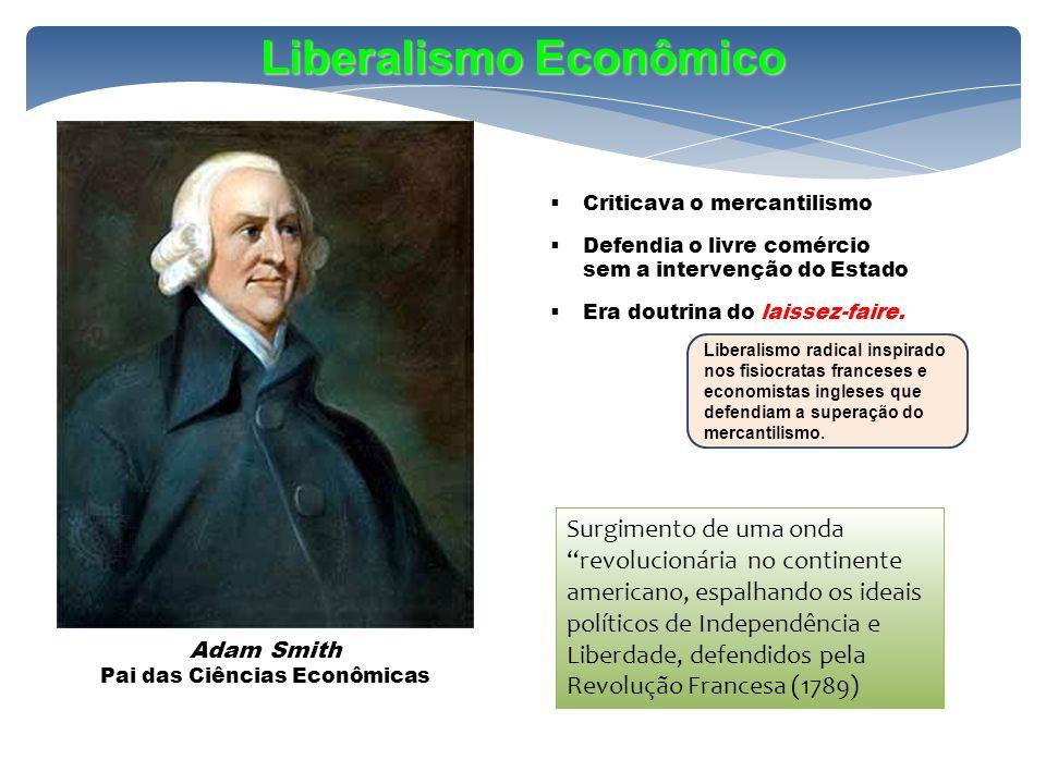 Adam Smith Pai das Ciências Econômicas Criticava o mercantilismo Defendia o livre comércio sem a intervenção do Estado Era doutrina do laissez-faire.