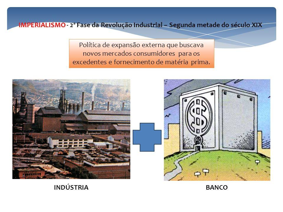 IMPERIALISMO IMPERIALISMO - 2ª Fase da Revolução Industrial – Segunda metade do século XIX Política de expansão externa que buscava novos mercados con