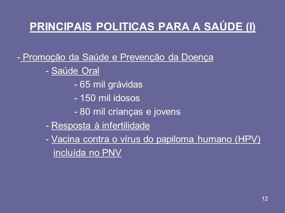 12 PRINCIPAIS POLITICAS PARA A SAÚDE (I) - Promoção da Saúde e Prevenção da Doença - Saúde Oral - 65 mil grávidas - 150 mil idosos - 80 mil crianças e jovens - Resposta à infertilidade - Vacina contra o vírus do papiloma humano (HPV) incluída no PNV