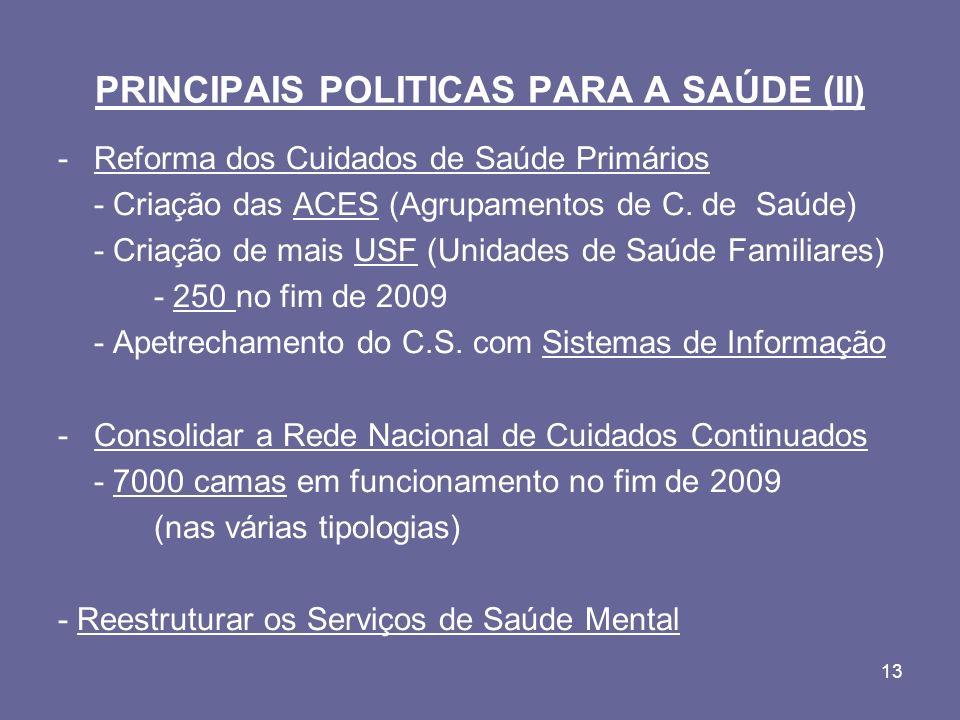 13 PRINCIPAIS POLITICAS PARA A SAÚDE (II) -Reforma dos Cuidados de Saúde Primários - Criação das ACES (Agrupamentos de C.