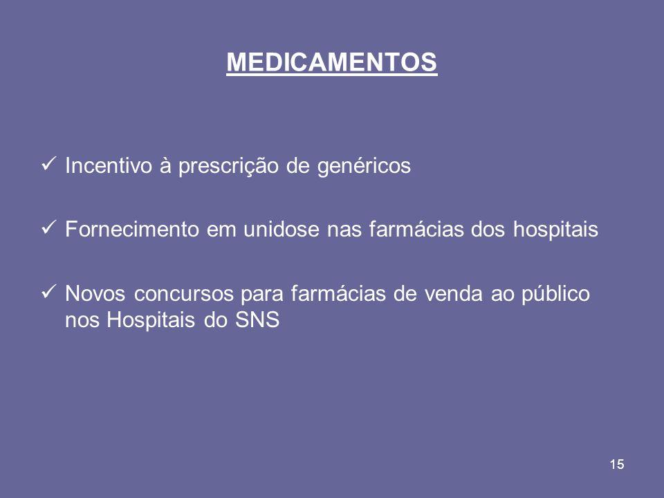 15 MEDICAMENTOS Incentivo à prescrição de genéricos Fornecimento em unidose nas farmácias dos hospitais Novos concursos para farmácias de venda ao público nos Hospitais do SNS