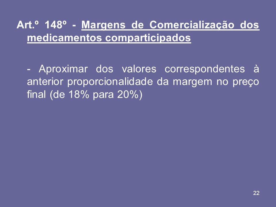 22 Art.º 148º - Margens de Comercialização dos medicamentos comparticipados - Aproximar dos valores correspondentes à anterior proporcionalidade da margem no preço final (de 18% para 20%)