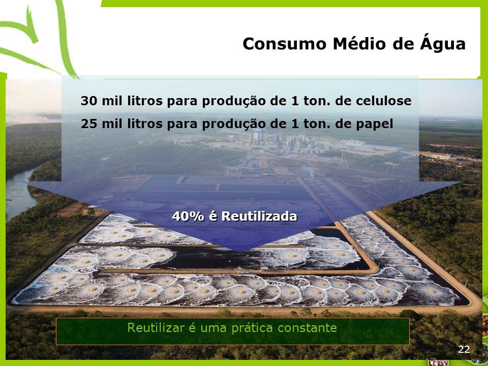22 Consumo Médio de Água Reutilizar é uma prática constante 30 mil litros para produção de 1 ton. de celulose 25 mil litros para produção de 1 ton. de