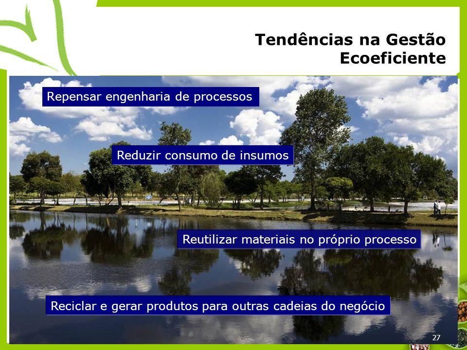27 Tendências na Gestão Ecoeficiente Repensar engenharia de processos Reduzir consumo de insumos Reutilizar materiais no próprio processo Reciclar e g