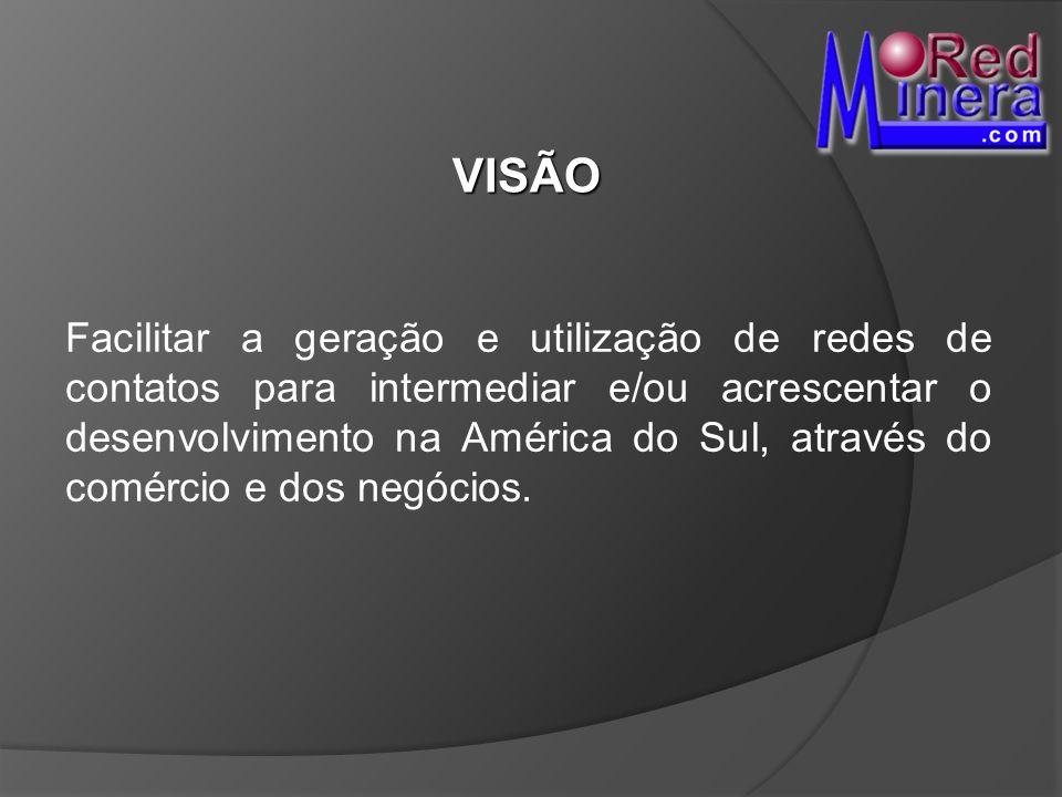VISÃO Facilitar a geração e utilização de redes de contatos para intermediar e/ou acrescentar o desenvolvimento na América do Sul, através do comércio