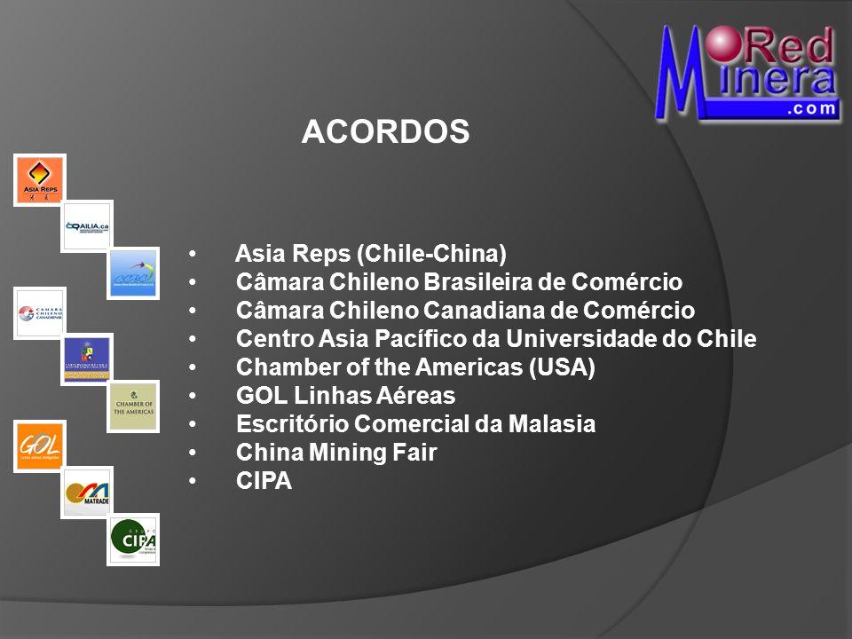 ACORDOS Asia Reps (Chile-China) Câmara Chileno Brasileira de Comércio Câmara Chileno Canadiana de Comércio Centro Asia Pacífico da Universidade do Chi