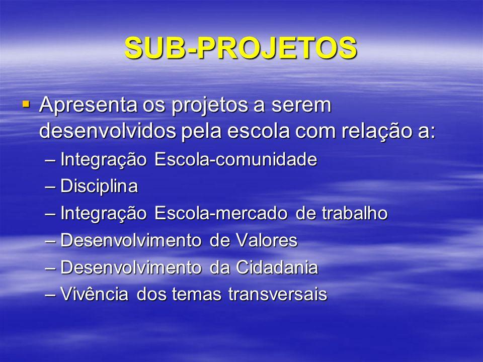 PROPOSTA EDUCACIONAL Apresenta a relação de conteúdos / atividades por série ou ciclo.