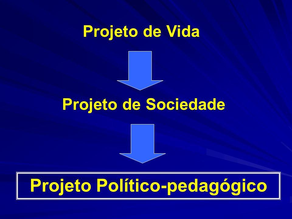 Projeto de Vida Projeto de Sociedade Projeto Político-pedagógico