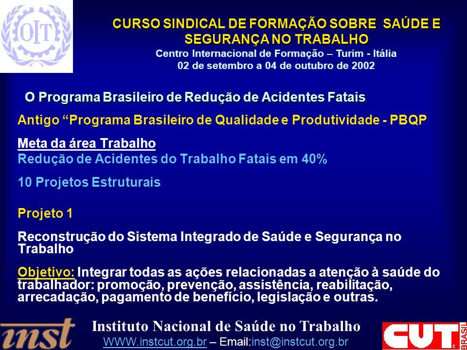 Instituto Nacional de Saúde no Trabalho WWW.instcut.org.brWWW.instcut.org.br – Email:inst@instcut.org.br CURSO SINDICAL DE FORMAÇÃO SOBRE SAÚDE E SEGURANÇA NO TRABALHO Centro Internacional de Formação – Turim - Itália 02 de setembro a 04 de outubro de 2002 O Programa Brasileiro de Redução de Acidentes Fatais Antigo Programa Brasileiro de Qualidade e Produtividade - PBQP Meta da área Trabalho Redução de Acidentes do Trabalho Fatais em 40% 10 Projetos Estruturais Projeto 5 Construção do Sistema de Segurança e Saúde no Local de Trabalho Objetivo: Acabar com a indústria dos atestados e programas obrigatórios (Programa de Controle Médico e de Saúde Ocupacional – PCMSO; Programa de Prevenção de Riscos Ambientais – PPRA; Serviços Especializados de Segurança