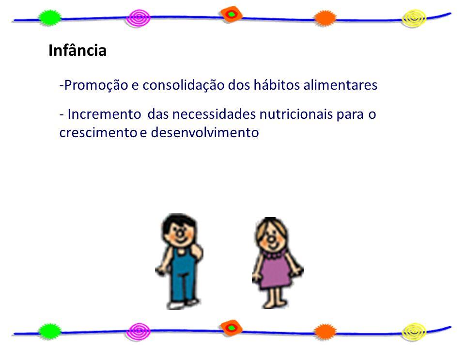 Infância -Promoção e consolidação dos hábitos alimentares - Incremento das necessidades nutricionais para o crescimento e desenvolvimento