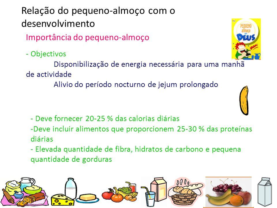 Relação do pequeno-almoço com o desenvolvimento Importância do pequeno-almoço - Objectivos Disponibilização de energia necessária para uma manhã de ac