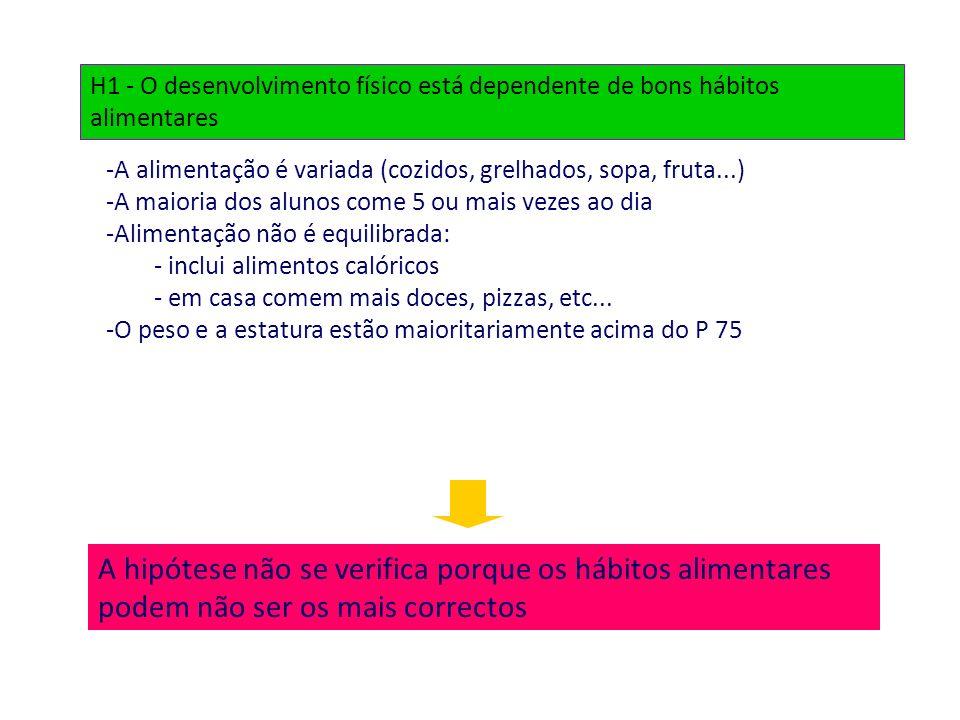 -A alimentação é variada (cozidos, grelhados, sopa, fruta...) -A maioria dos alunos come 5 ou mais vezes ao dia -Alimentação não é equilibrada: - incl