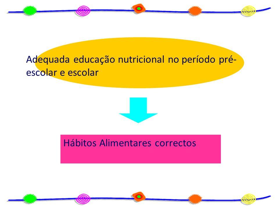 Adequada educação nutricional no período pré- escolar e escolar Hábitos Alimentares correctos