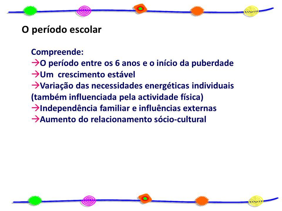 A entrada na escola Autonomia alimentar Consolidação de hábitos alimentares Importância da escola Intervenção de factores: - Genéticos - Ambientais/culturais
