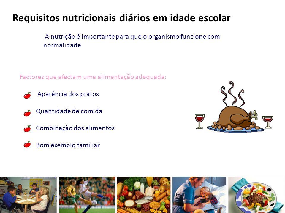 Ementa tipo -Pequeno-almoço -Leite -Cereais/pão -Fruta -Meio da manhã -Pão com fiambre/queijo -Fruta/sumo de fruta -Almoço -Sopa -Pão -Massa/arroz -Frango/carne vermelha -Legumes/salada -Fruta -Lanche -Leite/derivados -Pão -Fruta -Jantar -Sopa -Arroz/batata -Peixe/ovos -Legumes/salada -Fruta -Ceia -Leite
