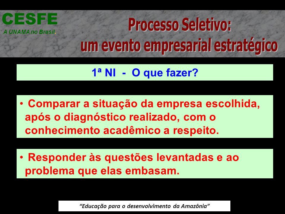 Educação para o desenvolvimento da Amazônia 1ª NI - O que fazer? CESFE A UNAMA no Brasil. Comparar a situação da empresa escolhida, após o diagnóstico