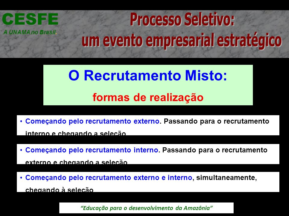 Educação para o desenvolvimento da Amazônia O Recrutamento Misto: formas de realização CESFE A UNAMA no Brasil. Começando pelo recrutamento externo. P