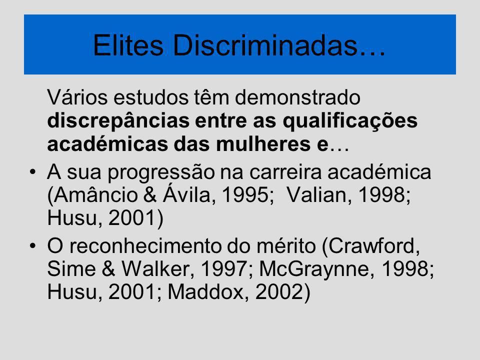 Elites Discriminadas… Vários estudos têm demonstrado discrepâncias entre as qualificações académicas das mulheres e… A sua progressão na carreira académica (Amâncio & Ávila, 1995; Valian, 1998; Husu, 2001) O reconhecimento do mérito (Crawford, Sime & Walker, 1997; McGraynne, 1998; Husu, 2001; Maddox, 2002)