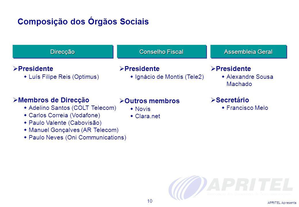 APRITEL Apresenta 10 Composição dos Órgãos Sociais Presidente Luís Filipe Reis (Optimus) Membros de Direcção Adelino Santos (COLT Telecom) Carlos Corr