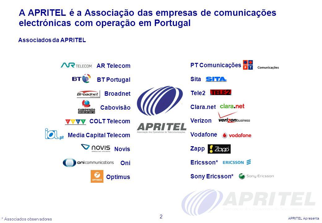 APRITEL Apresenta 2 Associados da APRITEL * Associados observadores A APRITEL é a Associação das empresas de comunicações electrónicas com operação em