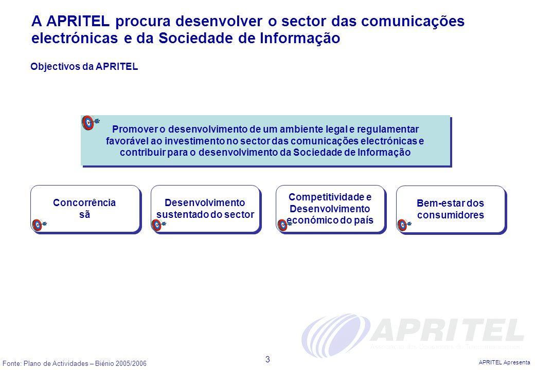 APRITEL Apresenta 3 A APRITEL procura desenvolver o sector das comunicações electrónicas e da Sociedade de Informação Fonte: Plano de Actividades – Bi