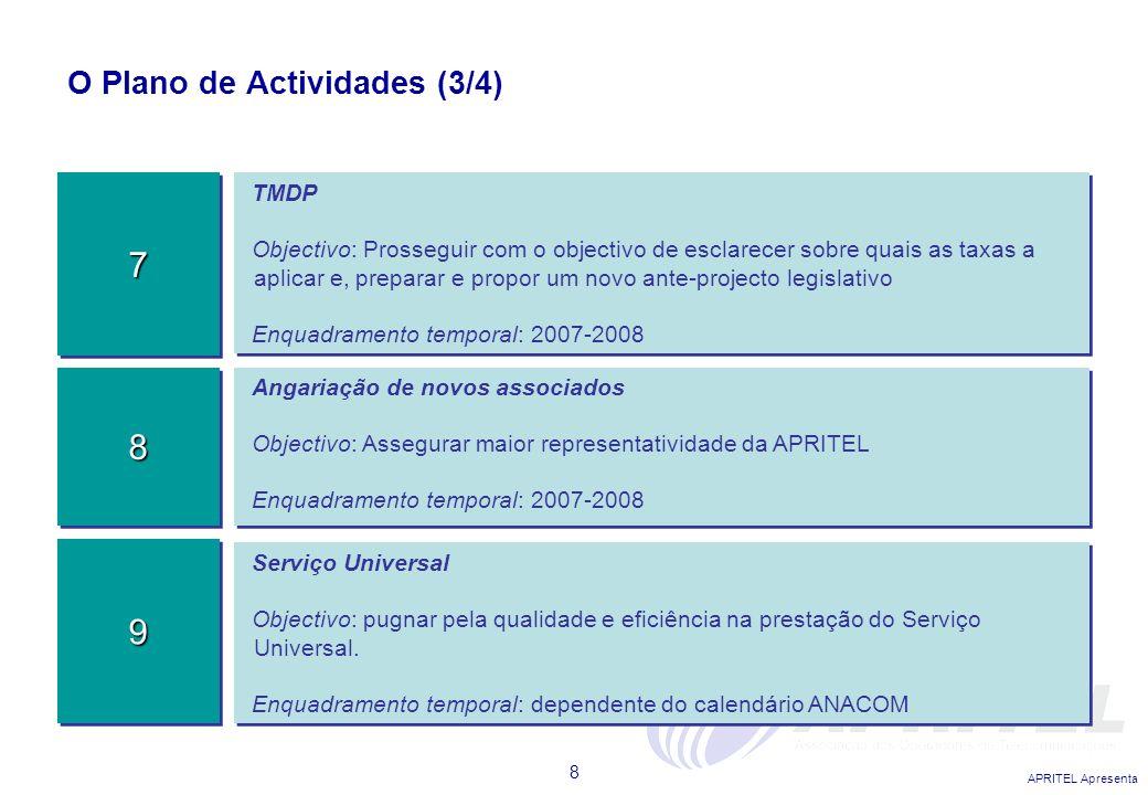 APRITEL Apresenta 8 O Plano de Actividades (3/4) TMDP Objectivo: Prosseguir com o objectivo de esclarecer sobre quais as taxas a aplicar e, preparar e