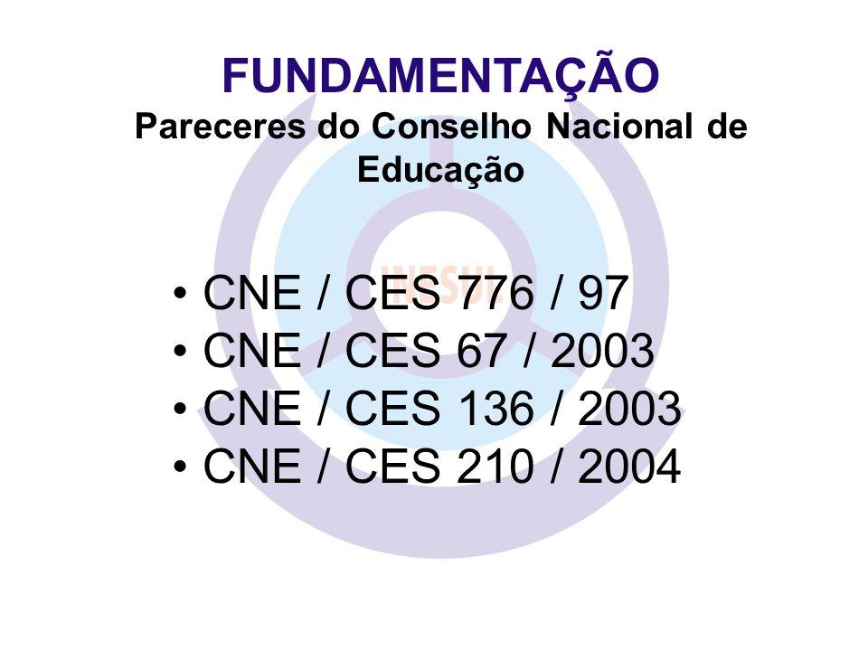 FUNDAMENTAÇÃO Pareceres do Conselho Nacional de Educação CNE / CES 776 / 97 CNE / CES 67 / 2003 CNE / CES 136 / 2003 CNE / CES 210 / 2004