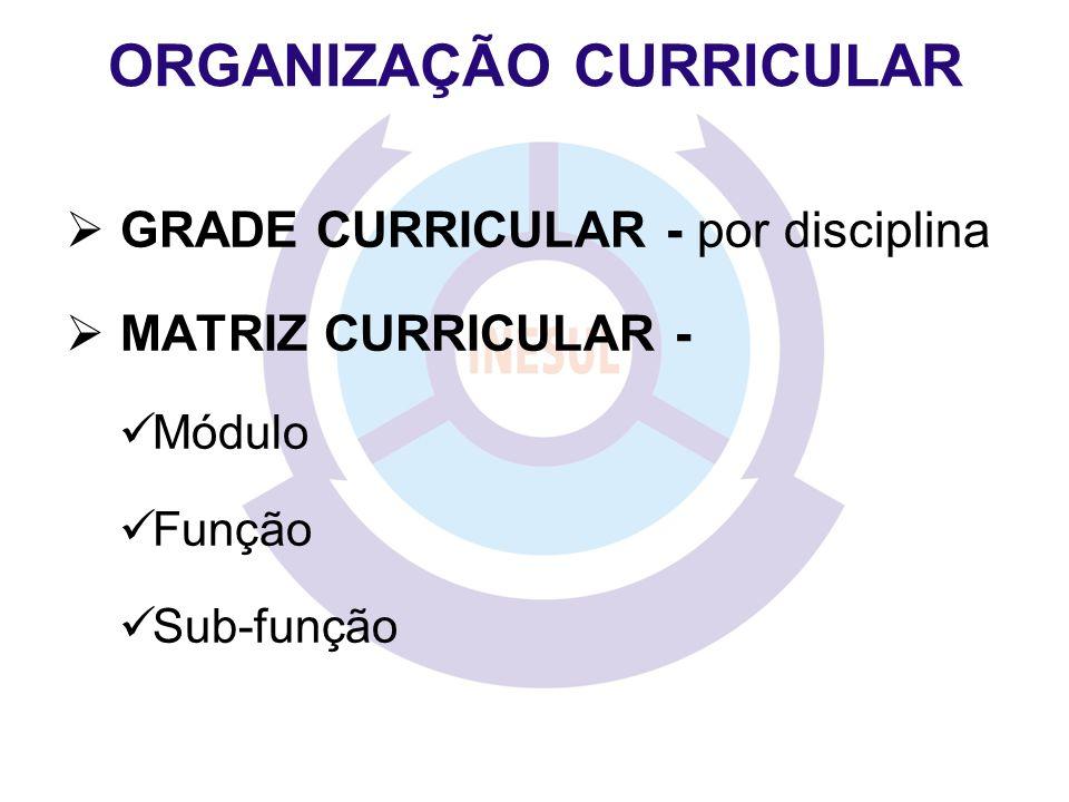 ORGANIZAÇÃO CURRICULAR GRADE CURRICULAR - por disciplina MATRIZ CURRICULAR - Módulo Função Sub-função