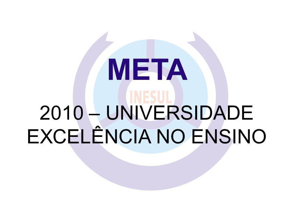 META 2010 – UNIVERSIDADE EXCELÊNCIA NO ENSINO