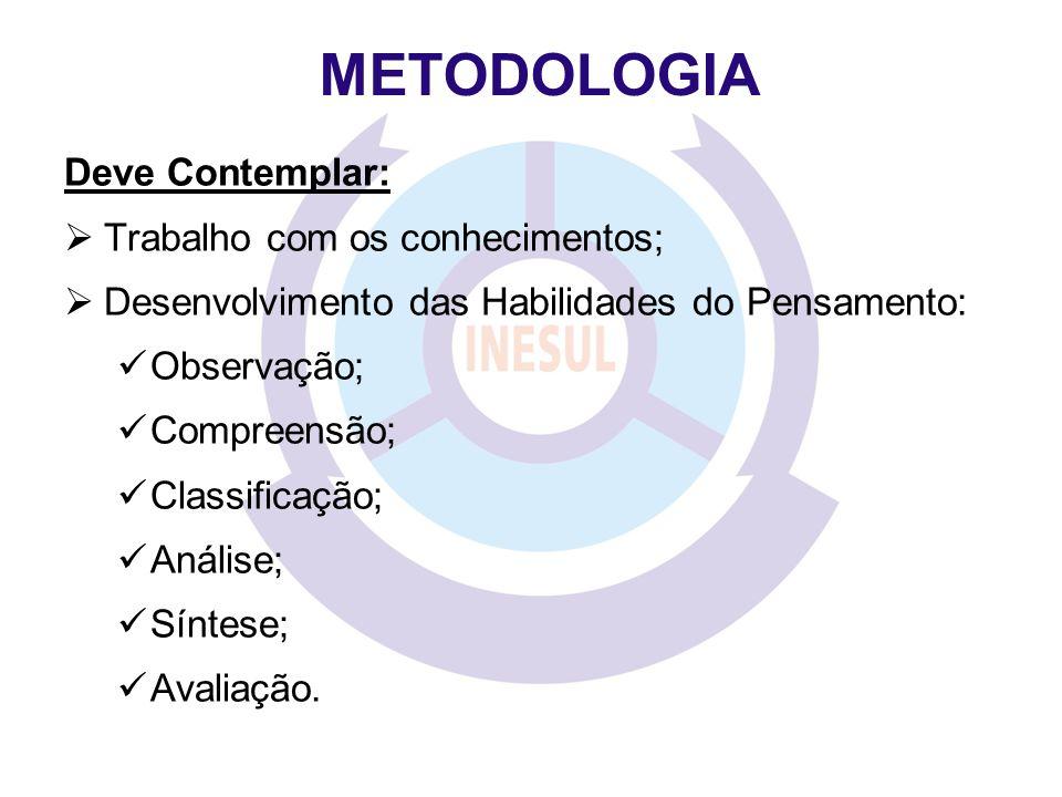 METODOLOGIA Deve Contemplar: Trabalho com os conhecimentos; Desenvolvimento das Habilidades do Pensamento: Observação; Compreensão; Classificação; Aná