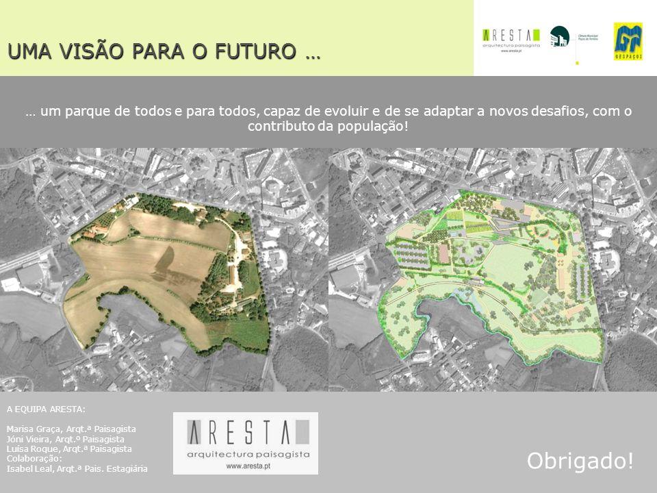 UMA VISÃO PARA O FUTURO … … um parque de todos e para todos, capaz de evoluir e de se adaptar a novos desafios, com o contributo da população! A EQUIP