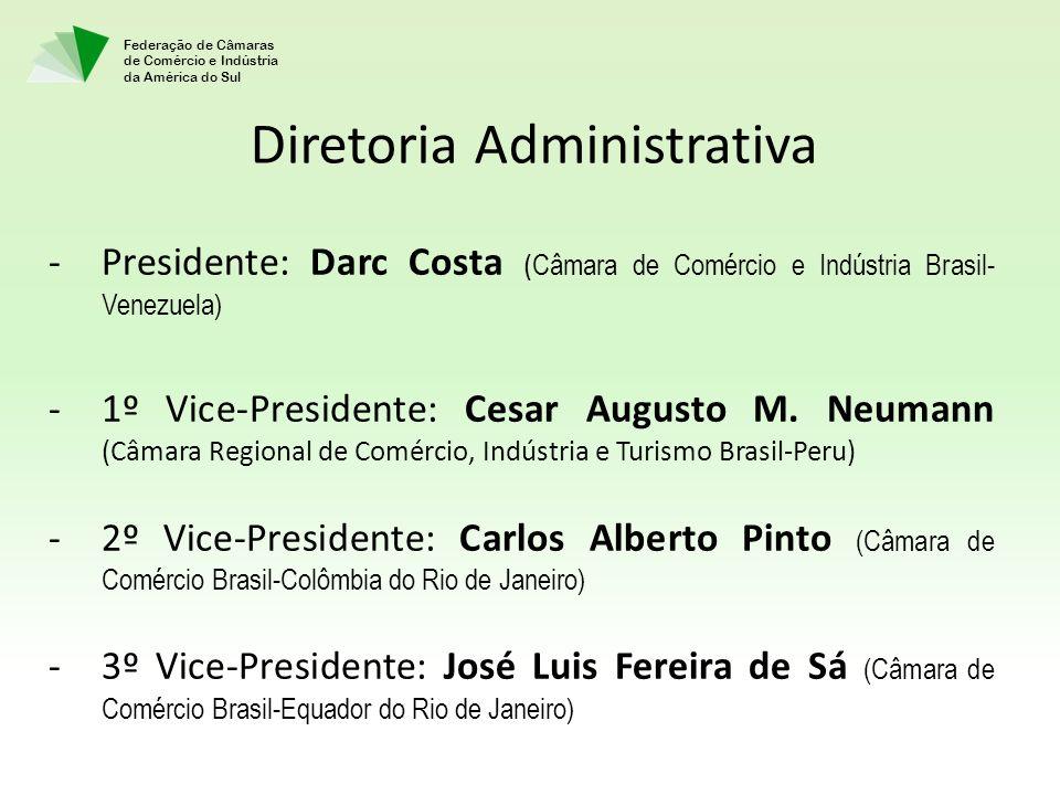 Federação de Câmaras de Comércio e Indústria da América do Sul Diretoria Administrativa -Presidente: Darc Costa ( Câmara de Comércio e Indústria Brasi