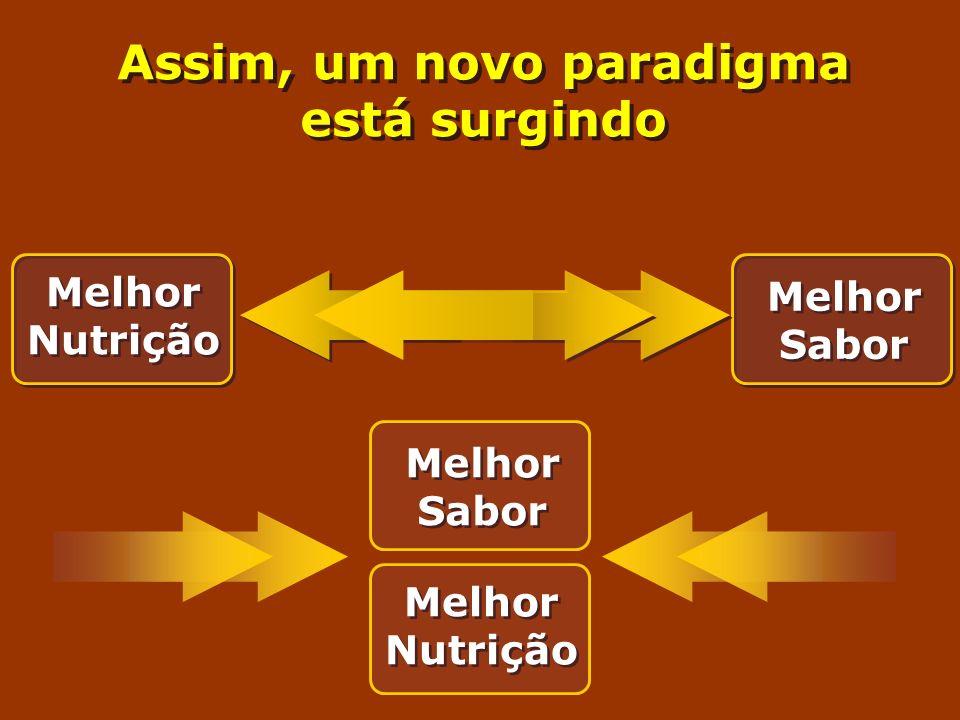 Assim, um novo paradigma está surgindo Melhor Nutrição Melhor Sabor Melhor Nutrição