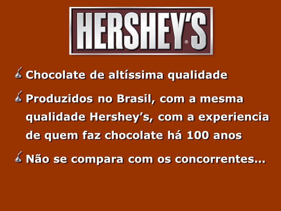 Chocolate de altíssima qualidade Produzidos no Brasil, com a mesma qualidade Hersheys, com a experiencia de quem faz chocolate há 100 anos Não se comp