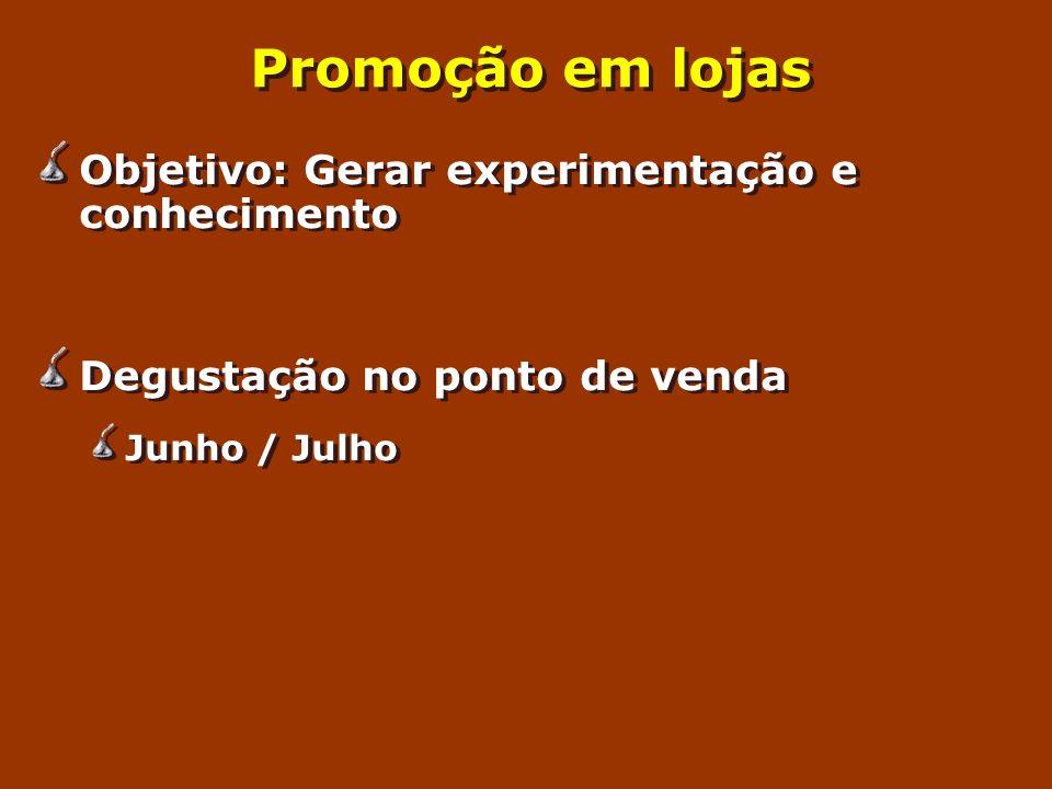 Promoção em lojas Objetivo: Gerar experimentação e conhecimento Degustação no ponto de venda Junho / Julho Objetivo: Gerar experimentação e conhecimen