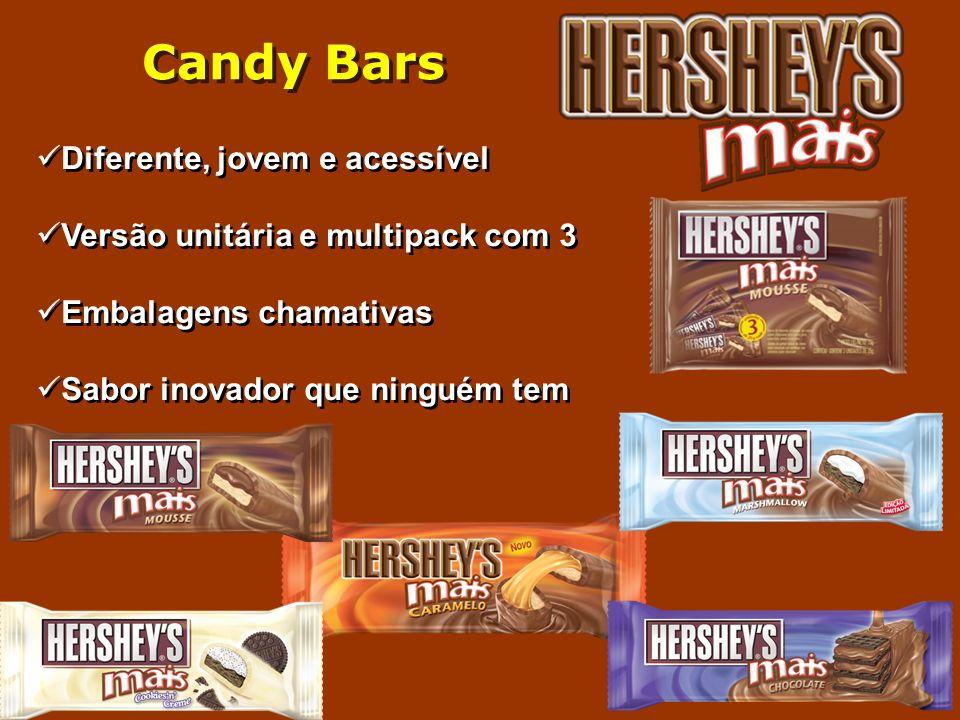 Candy Bars Diferente, jovem e acessível Versão unitária e multipack com 3 Embalagens chamativas Sabor inovador que ninguém tem Diferente, jovem e aces
