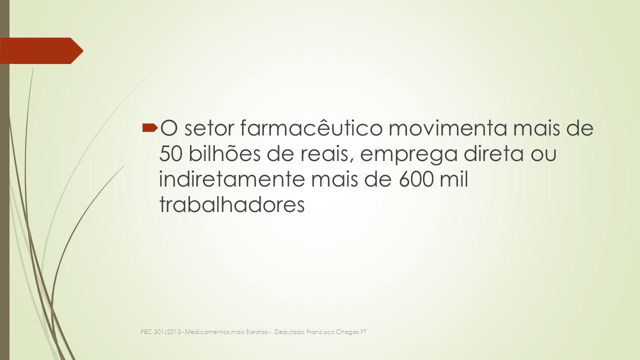 O setor farmacêutico movimenta mais de 50 bilhões de reais, emprega direta ou indiretamente mais de 600 mil trabalhadores PEC 301/2013 - Medicamentos