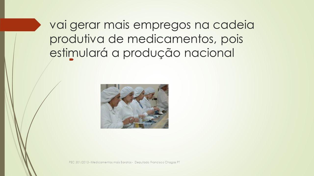 vai gerar mais empregos na cadeia produtiva de medicamentos, pois estimulará a produção nacional PEC 301/2013 - Medicamentos mais Baratos - Deputado F
