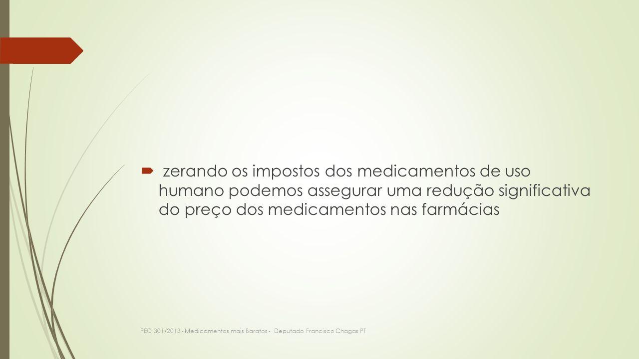zerando os impostos dos medicamentos de uso humano podemos assegurar uma redução significativa do preço dos medicamentos nas farmácias PEC 301/2013 -