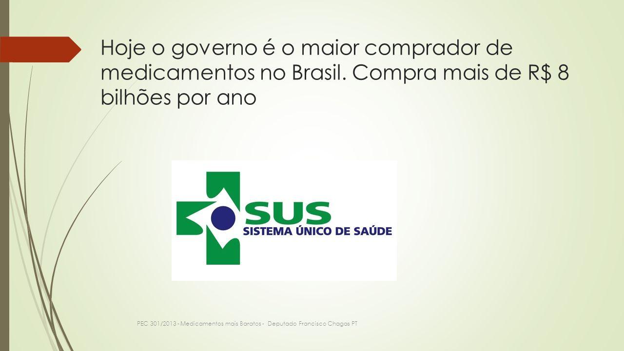 Hoje o governo é o maior comprador de medicamentos no Brasil. Compra mais de R$ 8 bilhões por ano PEC 301/2013 - Medicamentos mais Baratos - Deputado