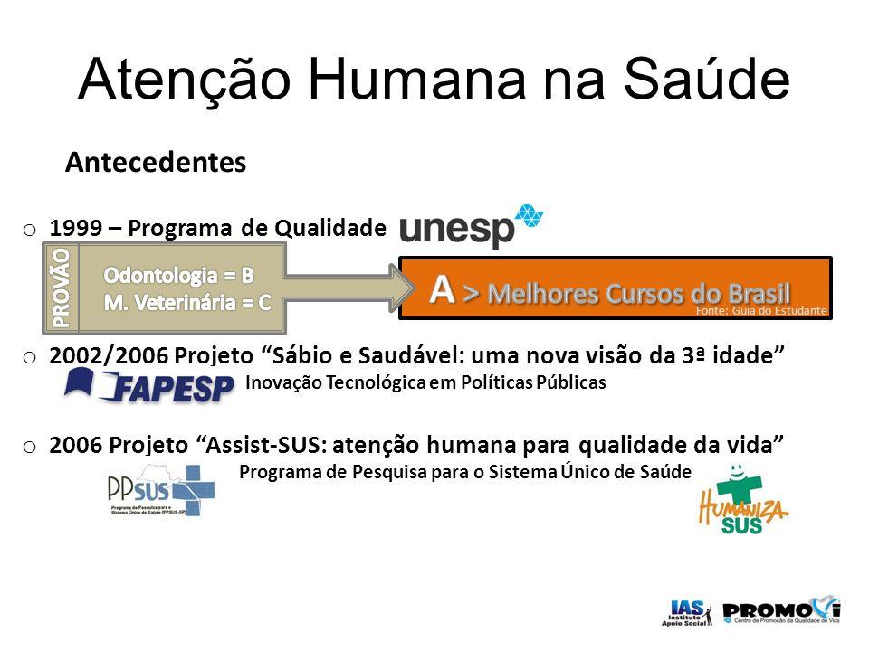 Atenção Humana na Saúde Antecedentes o 1999 – Programa de Qualidade o 2002/2006 Projeto Sábio e Saudável: uma nova visão da 3ª idade Inovação Tecnológ