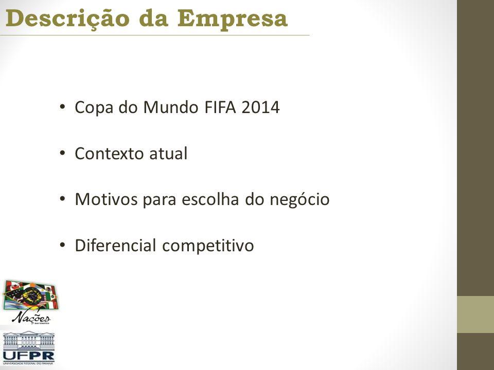 Descrição da Empresa Copa do Mundo FIFA 2014 Contexto atual Motivos para escolha do negócio Diferencial competitivo