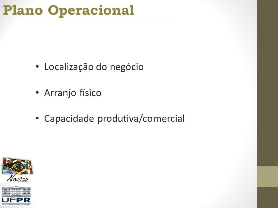 Plano Operacional Localização do negócio Arranjo físico Capacidade produtiva/comercial