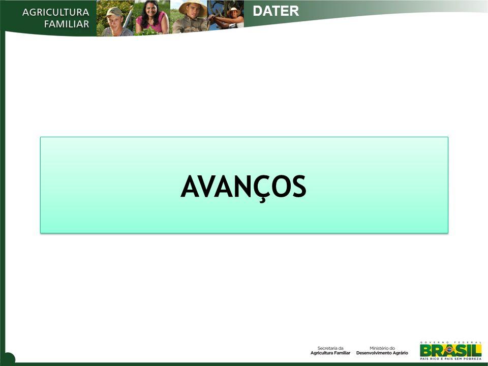 AVANÇOS DATER
