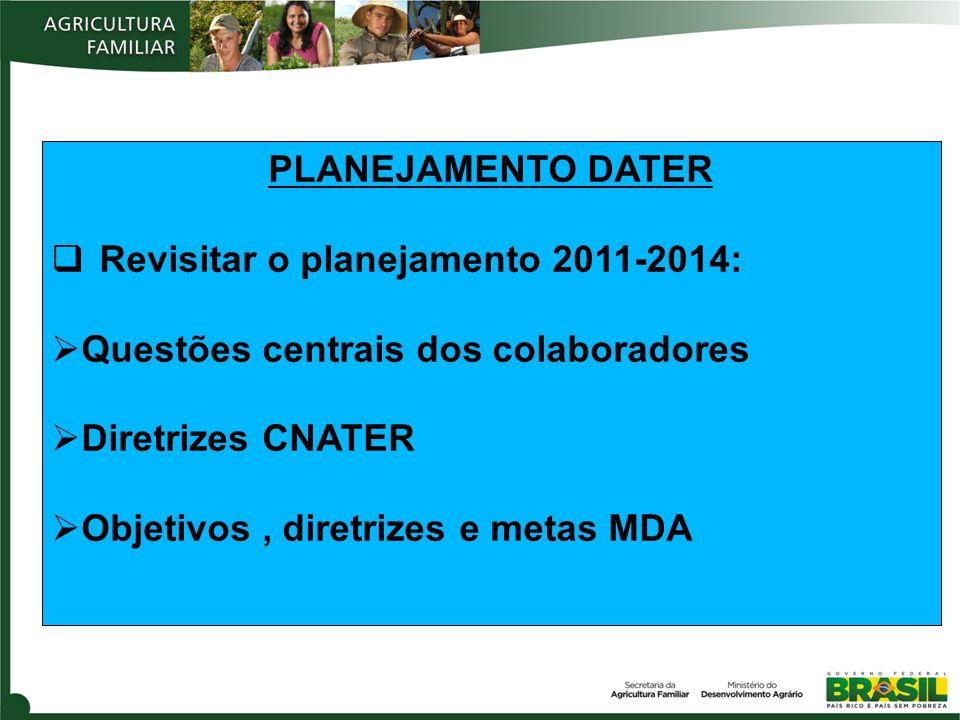 PLANEJAMENTO DATER Revisitar o planejamento 2011-2014: Questões centrais dos colaboradores Diretrizes CNATER Objetivos, diretrizes e metas MDA