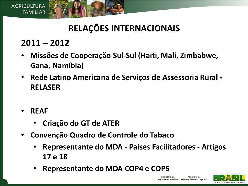 RELAÇÕES INTERNACIONAIS 2011 – 2012 Missões de Cooperação Sul-Sul (Haiti, Mali, Zimbabwe, Gana, Namíbia) Rede Latino Americana de Serviços de Assessoria Rural - RELASER REAF Criação do GT de ATER Convenção Quadro de Controle do Tabaco Representante do MDA - Países Facilitadores - Artigos 17 e 18 Representante do MDA COP4 e COP5