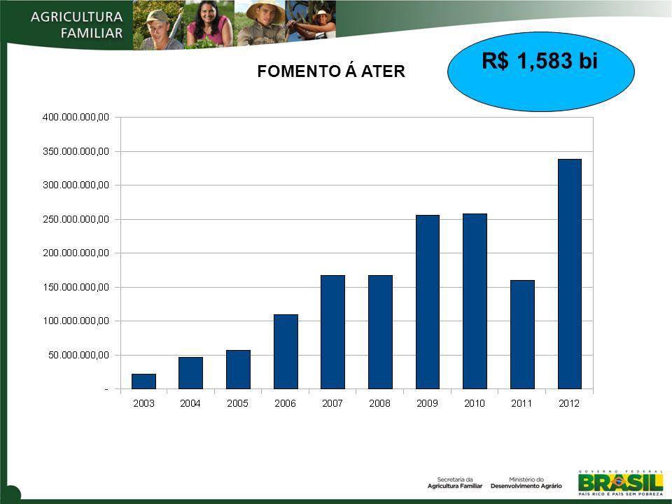 FOMENTO Á ATER R$ 1,583 bi