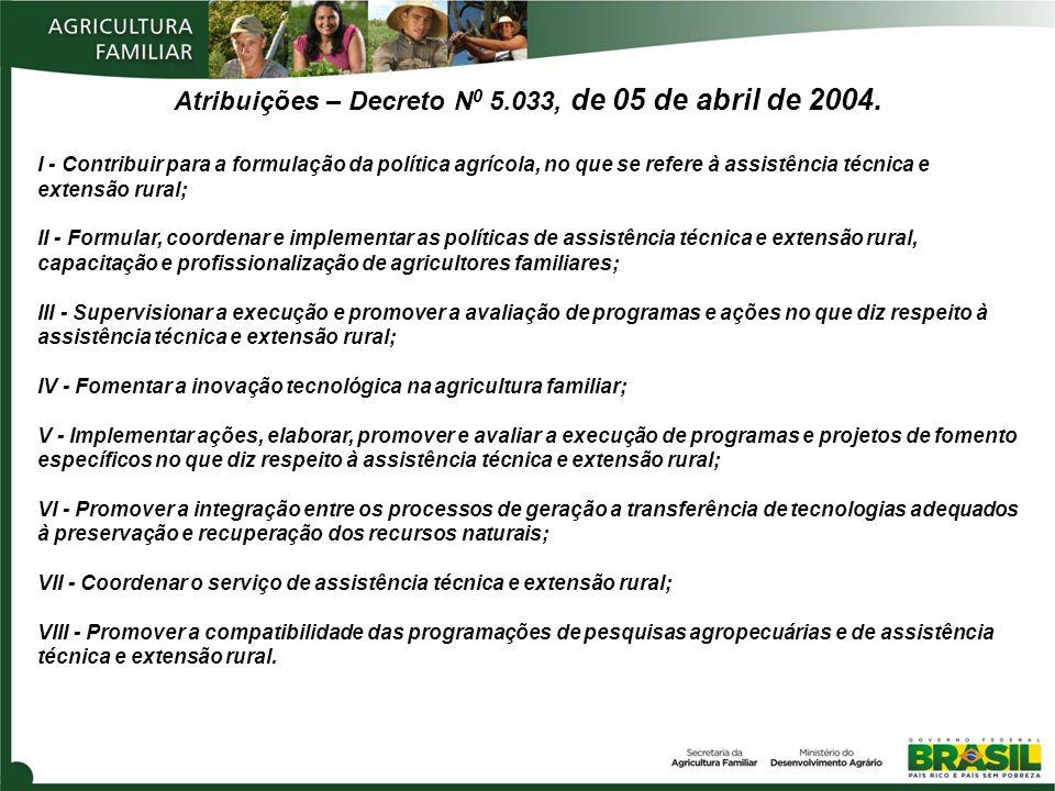 Atribuições – Decreto N 0 5.033, de 05 de abril de 2004.
