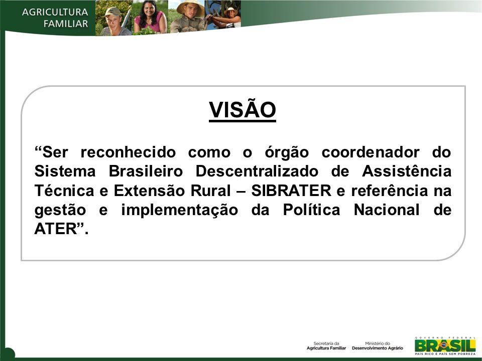 VISÃO Ser reconhecido como o órgão coordenador do Sistema Brasileiro Descentralizado de Assistência Técnica e Extensão Rural – SIBRATER e referência na gestão e implementação da Política Nacional de ATER.